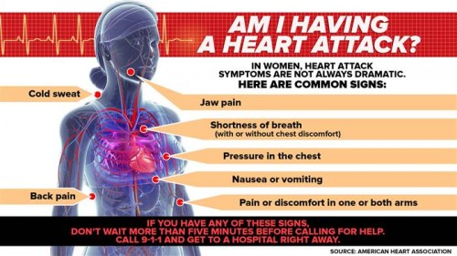 heart-attack-symptoms-in-women