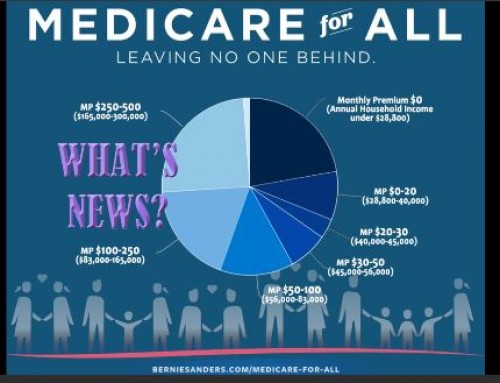 9-13-17 What's News – The Medicare for All Edition